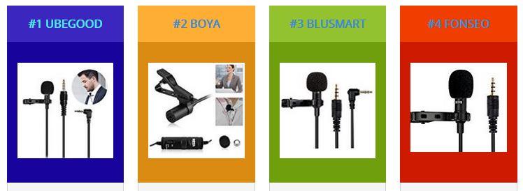 Smartphone Mikrofon Test