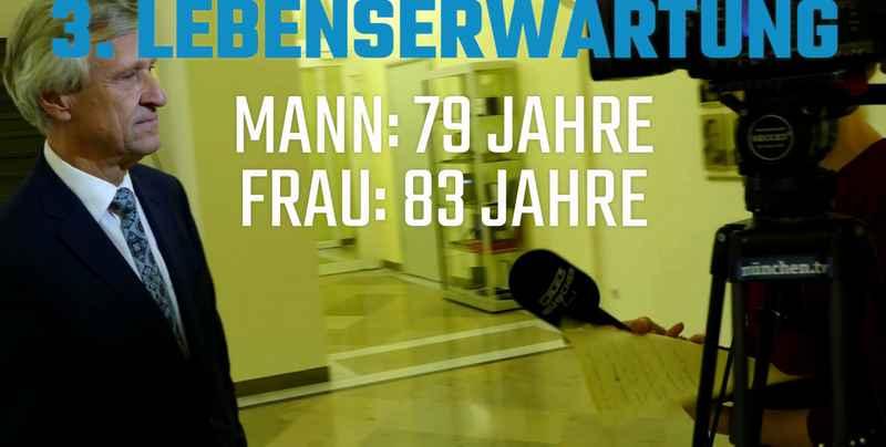Lebenserwartung von Mann und Frau in Bayern 2019