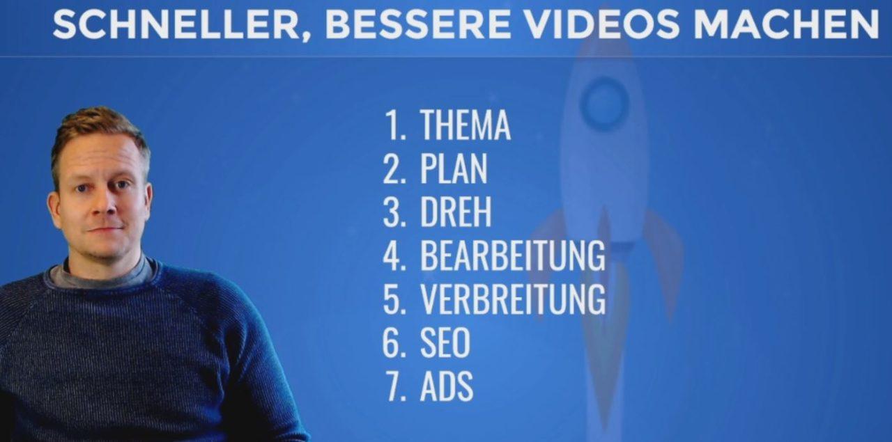 """Videoproduktion Kurs """"How2Video"""" - Webinar Inhalt"""