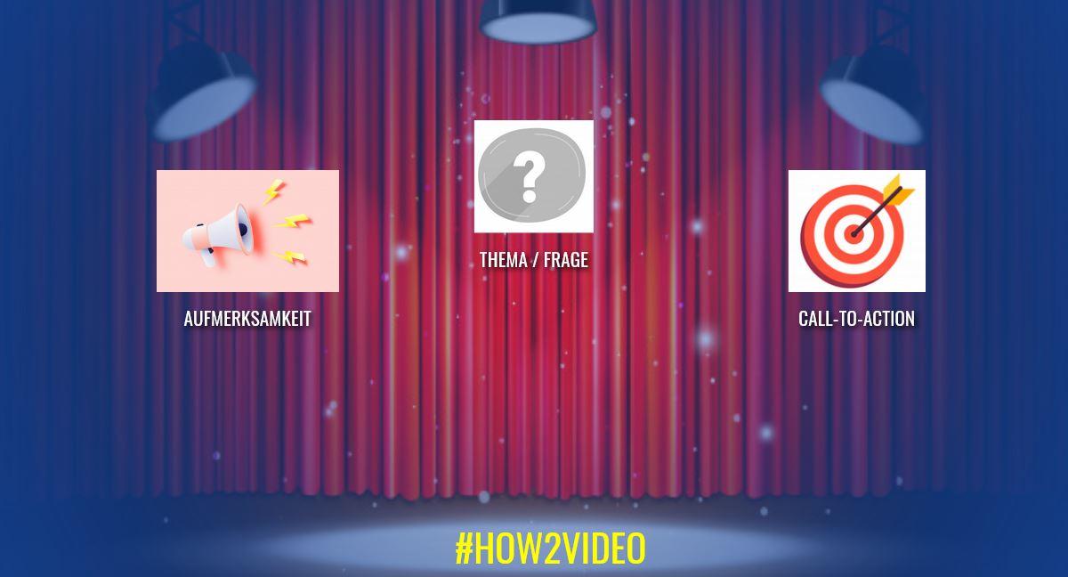 Videos selber machen Ideen und Struktur für Skript