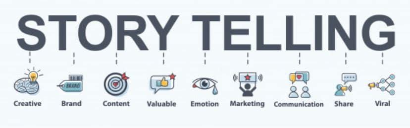 Storytelling im Video-Marketing